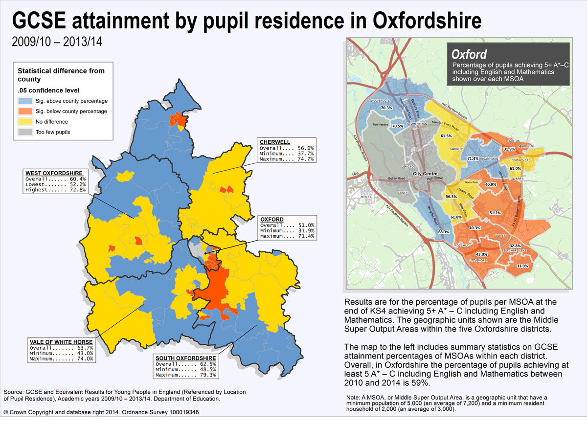 Oxfordshire GCSE Results Graph 2010 to 2014